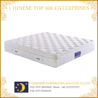 2016 hotel bedroom soft memory foam sleeping bed mattress