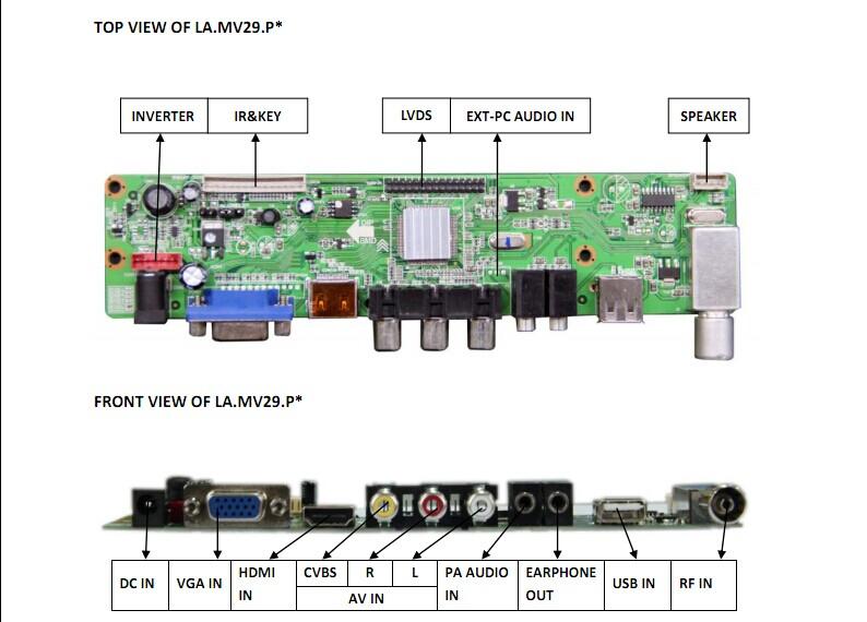 51805b160b6 Hd Mi Usb Av Vga Universal Lcd Tv Controller Board Diy Monitor Kit ...