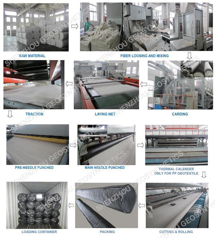 Road Construction Materials : Road construction material warp knit fabric buy