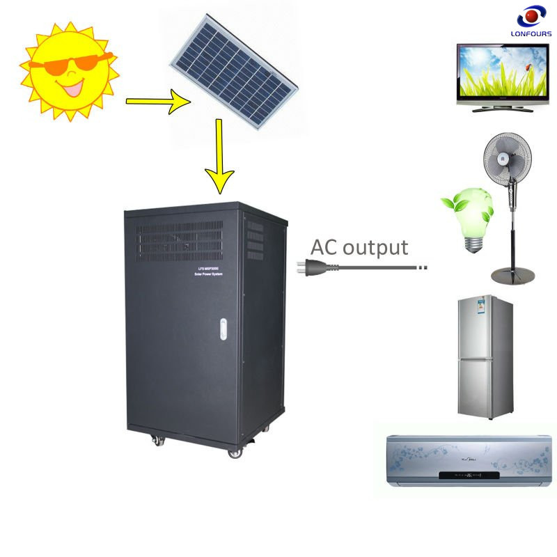 solar absorption air conditioner LFS-MSP3000