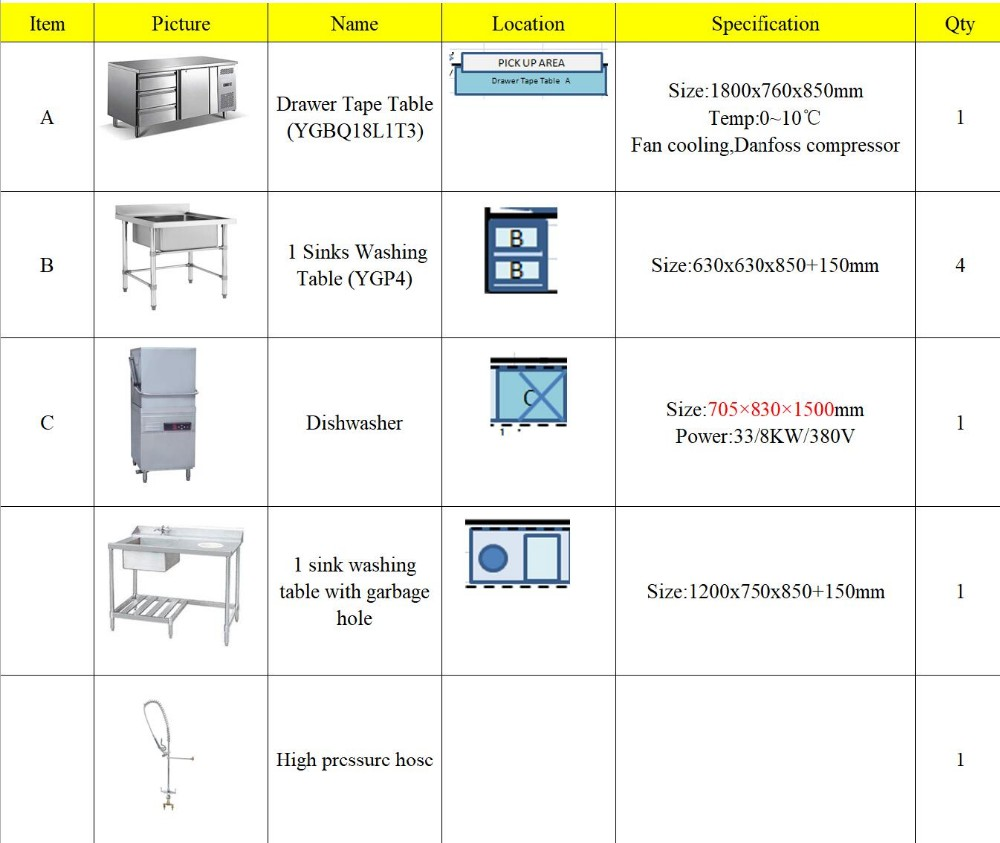 Malaysia One Stop Solution Restaurant Commercial Kitchen Equipment