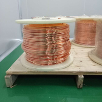 2017 New copper products six nines copper wire with high grade for sale