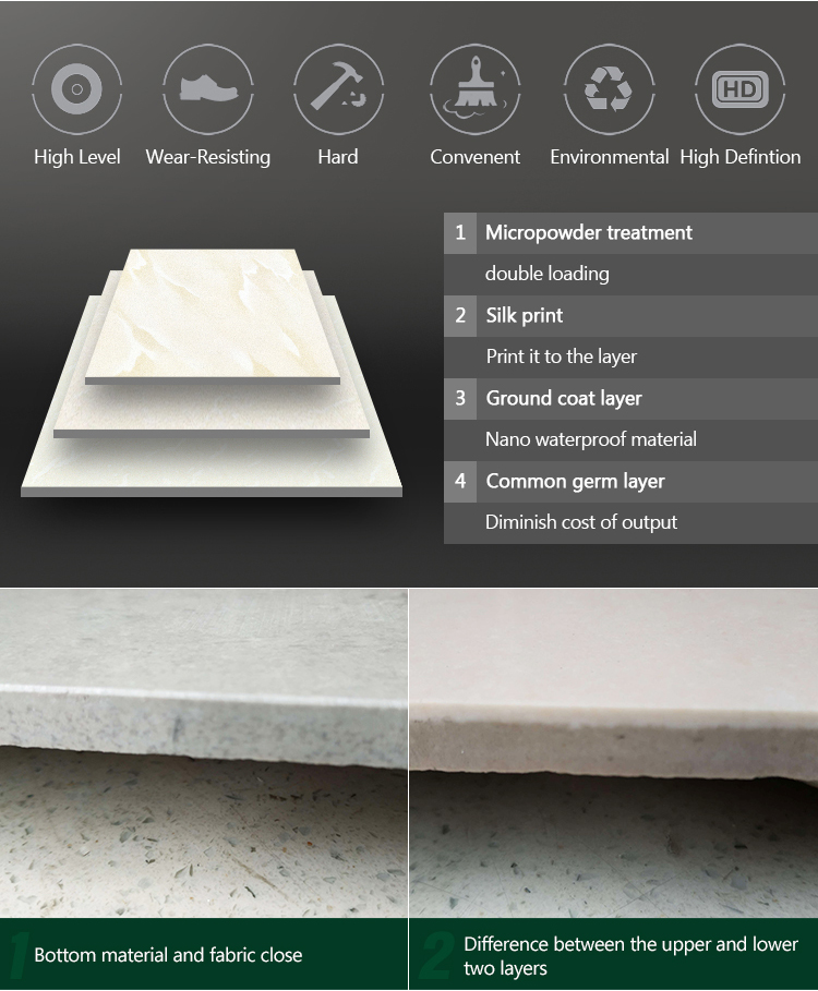 0.2% ~0.5% water absorption ceramic tiles 9mm~25mm thick 600x600 mm cream marfil ceramic floor tile