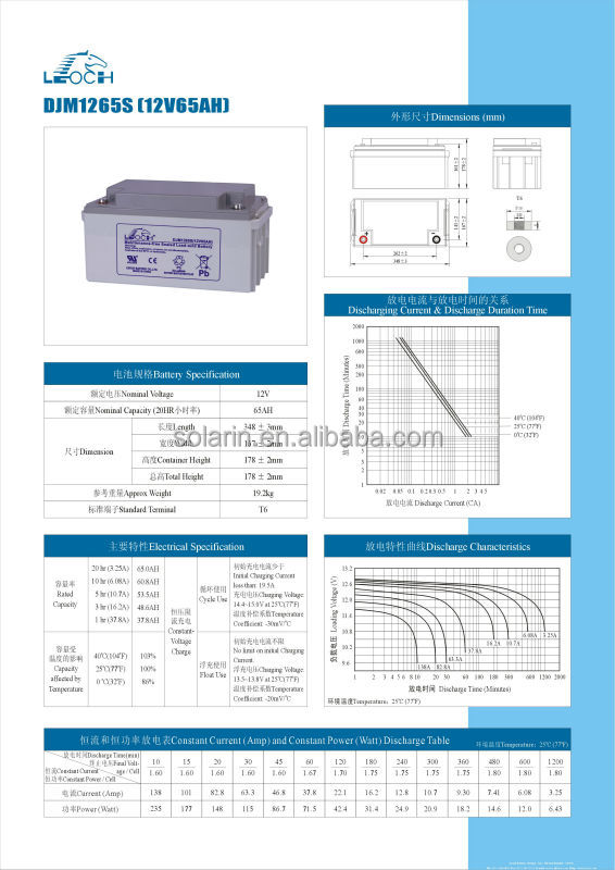 High quality CE ROHS solar dc ac 50hz 2kw lithium ion 36v10ah lifepo4 battery pack