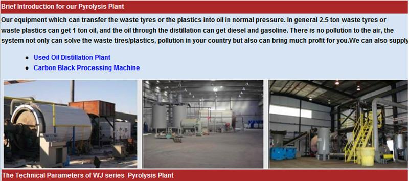 Tire recycling business plan pyrolysis