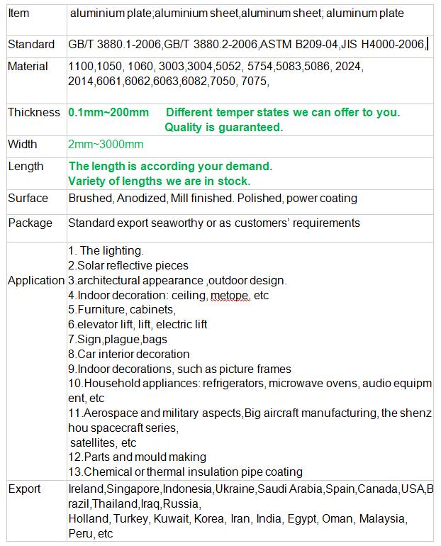perforated aluminum sheet metal plate 5052 5083 7055