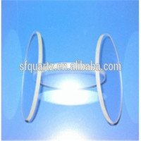 View larger image High Quality Thin Quartz Glass Disc Fused Silica Plate High Quality Thin Quartz Glass Disc Fused Silica Plate