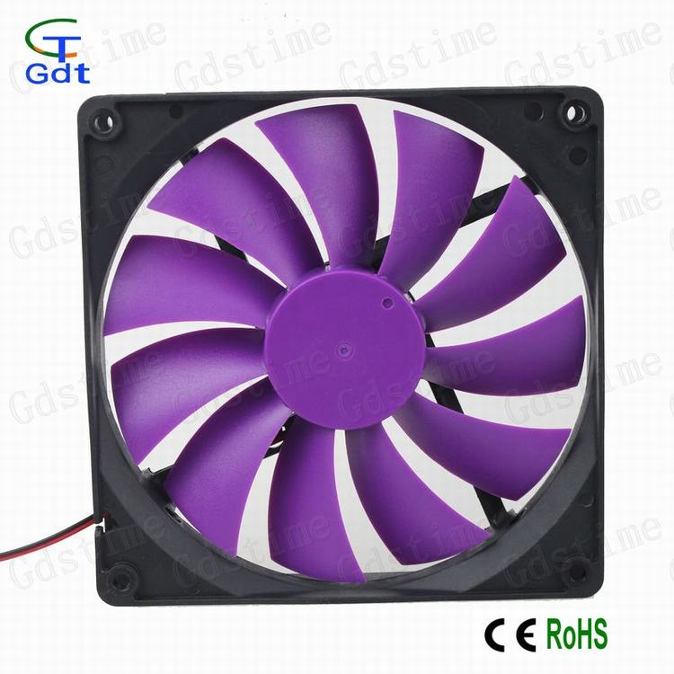 Catalog 2 X 140mm Fan Travelbon.us
