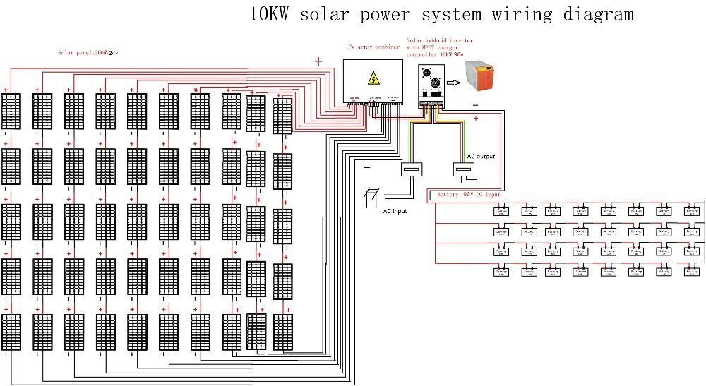 HTB1cczOJXXXXXcFaXXXq6xXFXXXQ energy saving full power solar pv system with battery stand alone stand alone solar power system wiring diagram at edmiracle.co