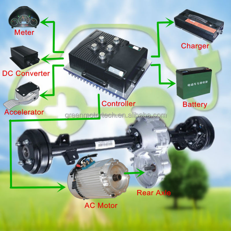 5 kw ac electric car motor conversion kit hub motor buy for Electric car motor manufacturers
