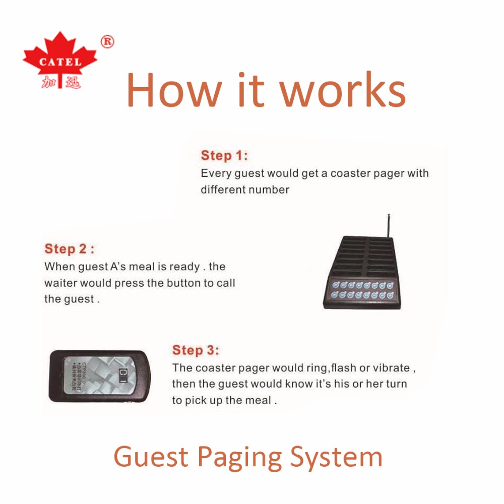Restaurant wireless call paging system/waiter pager/guest wireless pager