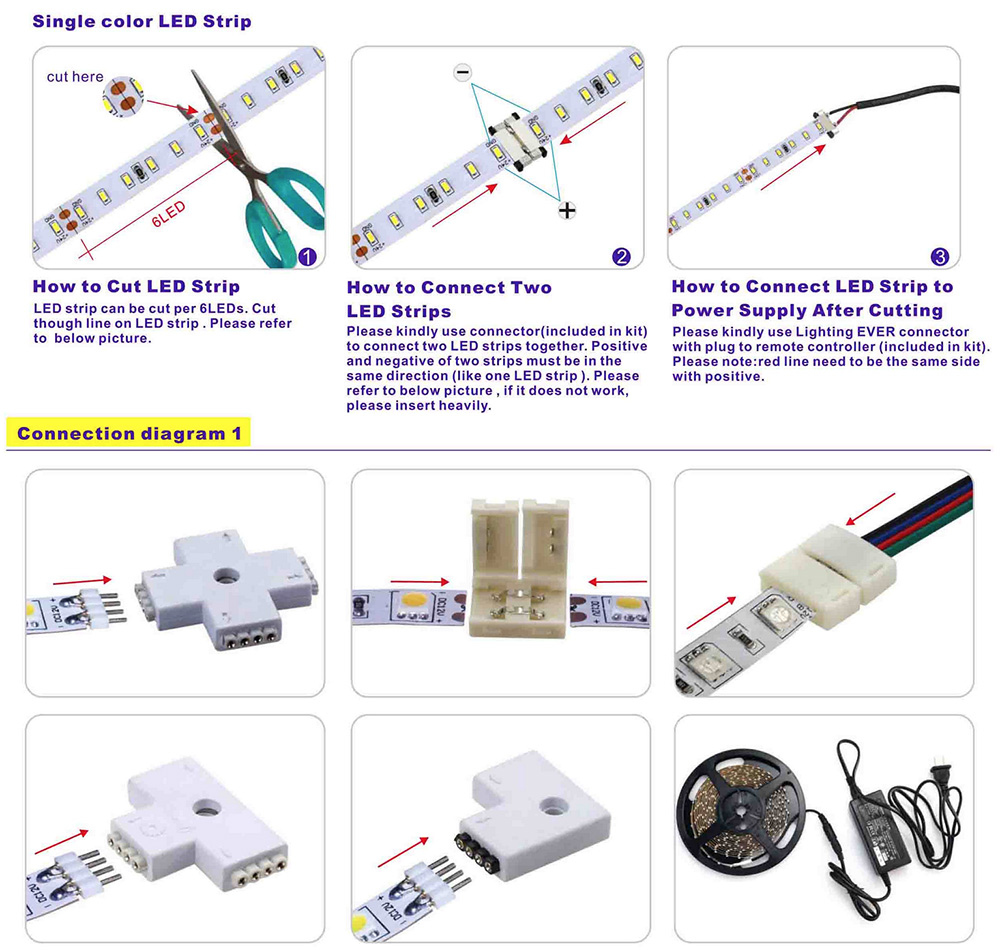 Hot sale in portugal 3528 3014 5050 smd cheap led strip lights made hot sale in portugal 3528 3014 5050 smd cheap led strip lights made in shenzhen china aloadofball Images