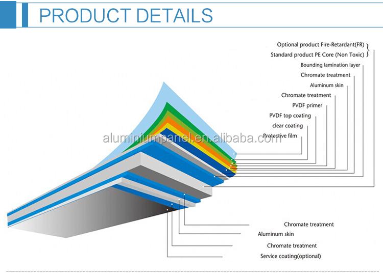 الصين الموردين أنواع مختلفة من لوحة مركبة من الألومنيوم لوحة شطيرة الموردين
