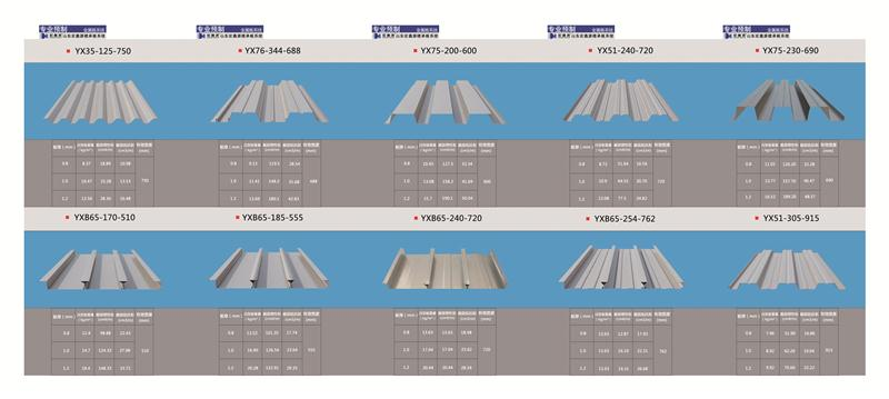 Galvanized Corrugated Metal Floor Decking Sheet Prices In
