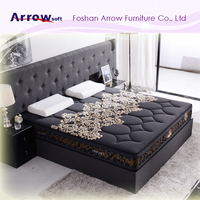 Wholesale price High density Foam , knitted fabric, Pocket Spring Bedroom furniture Bed Mattresses