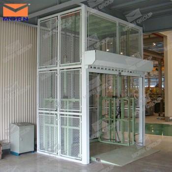 Home Elevators Cost residential elevators cost - creditrestore