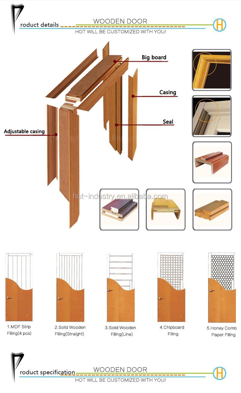Material Price Rfl Pvc Door High Quality Standard Door