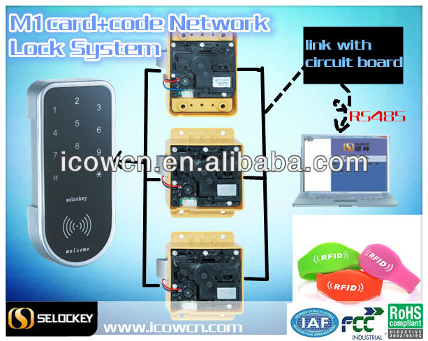 Electronic Storage Cabinet network door lock