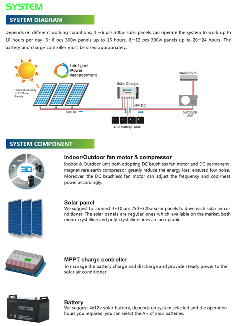 Air Conditioner DC 100% solar powered off grid running 24 hours, View solar  powered air conditioning, Mr Cool/OEM Product Details from Ningbo Haishu
