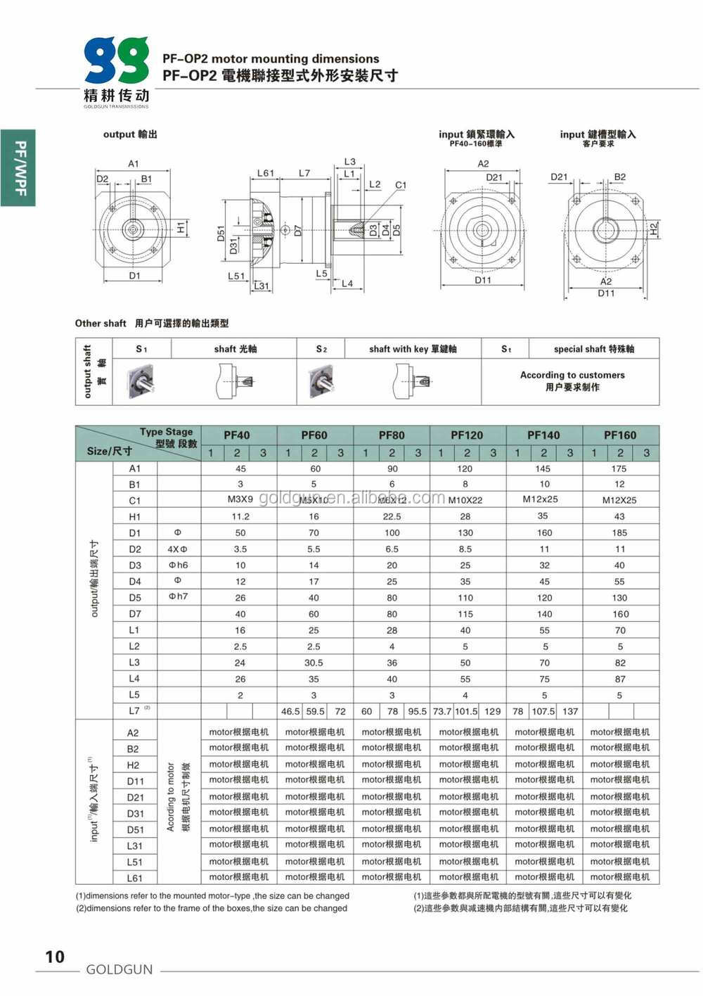 GOLDGUN PF/WPF Series Precision  Planetary Gearboxes