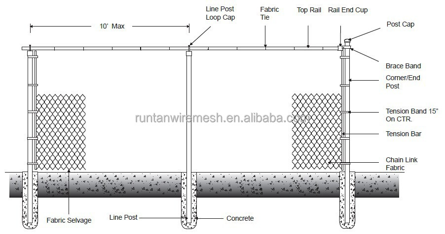 2015 Trade Assurance Top Quality 11 Gauge Chain Link Fence