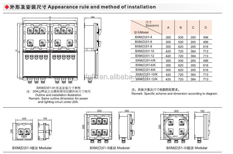 Bxm (d,K) Illumination Electrical Explosion Proof Distribution Box ...
