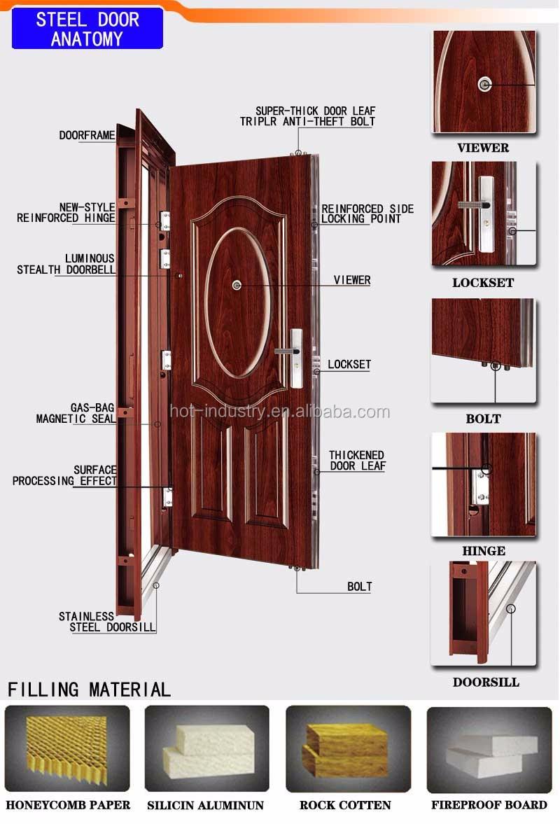 Wooden Garage Doors Price Remarkable Home Design