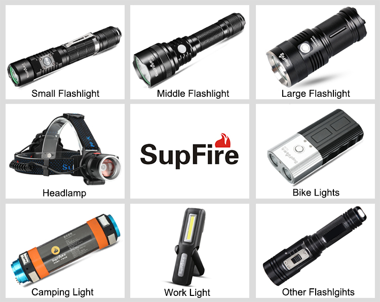 China SupFire Y3 q5 led oplaadbare geepas torch