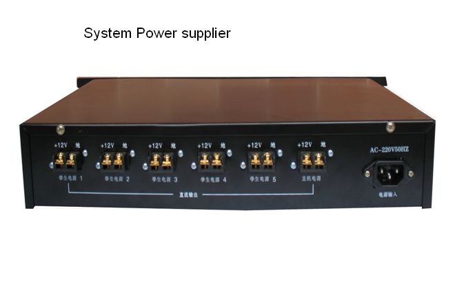 System Power supplier