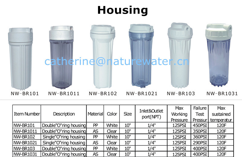 Double O Ring Ro Membrane Housing For Ro Water Filter