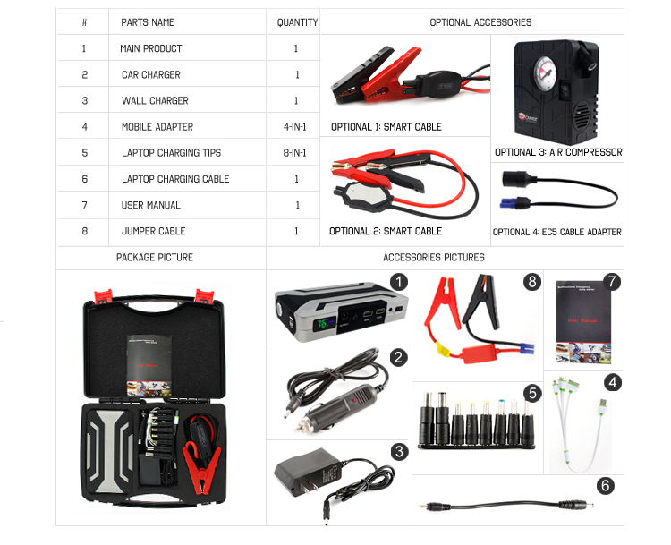 High quality 12v multi-function mobile power car start