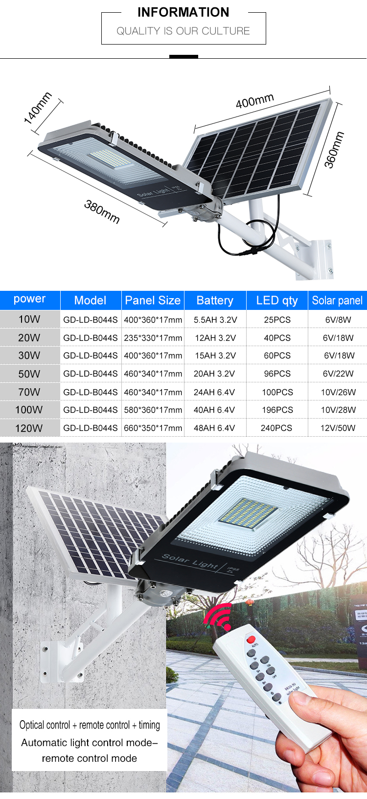 Outdoor ip65 waterproof 10 20 30 50 70 100 120 w all in one integrated solar power street lamp