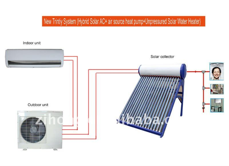 Solar Air Conditioner And Water Heater, Solar Air Conditioner And ...