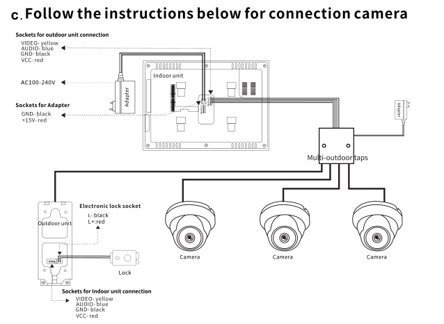 Wholesale Video Intercom Night Vision Rainproof Intercom System Video on