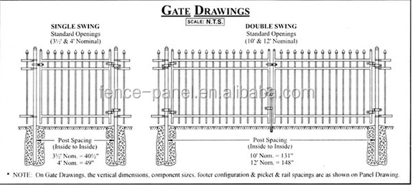 Fence Post Drawing