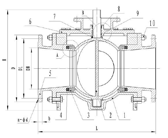 heater core flow direction