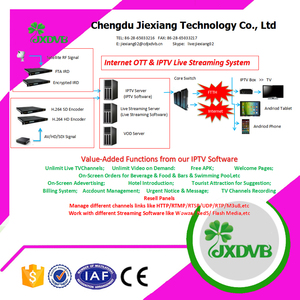 ALL-IN-ONE Hospitality TV - Jiexiang IPTV Solutions