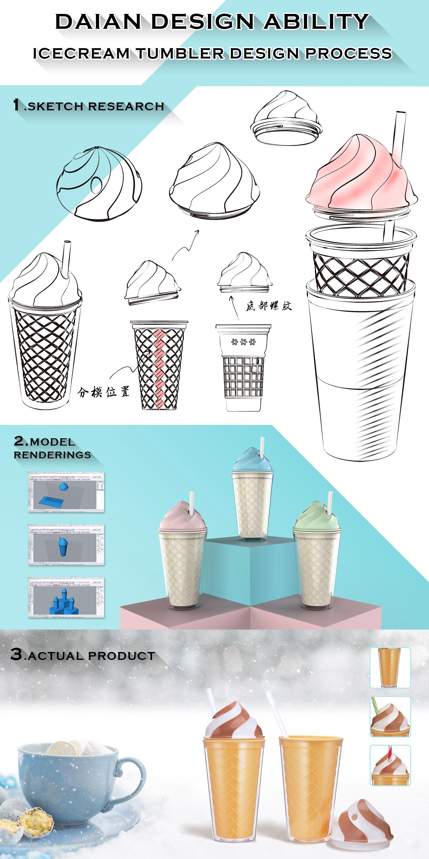 कस्टम लोगो अछूता थोक प्लास्टिक कॉफी मग थोक