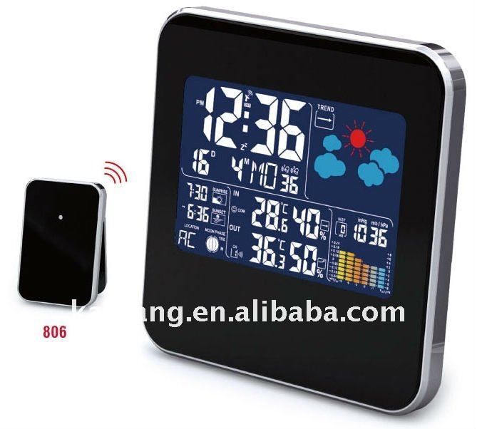 RF 433 MHz Remote weather station with barometer
