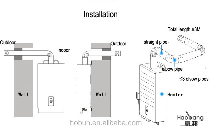 Überhitzungsschutz,Gleichgewicht Gaswarmwasserbereiter/gas ...