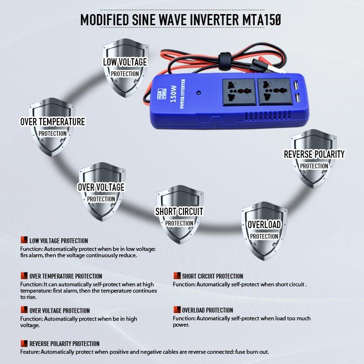 Car Power Inverter 12v Dc To 220v Ac+usb 5v Converter Charger ...