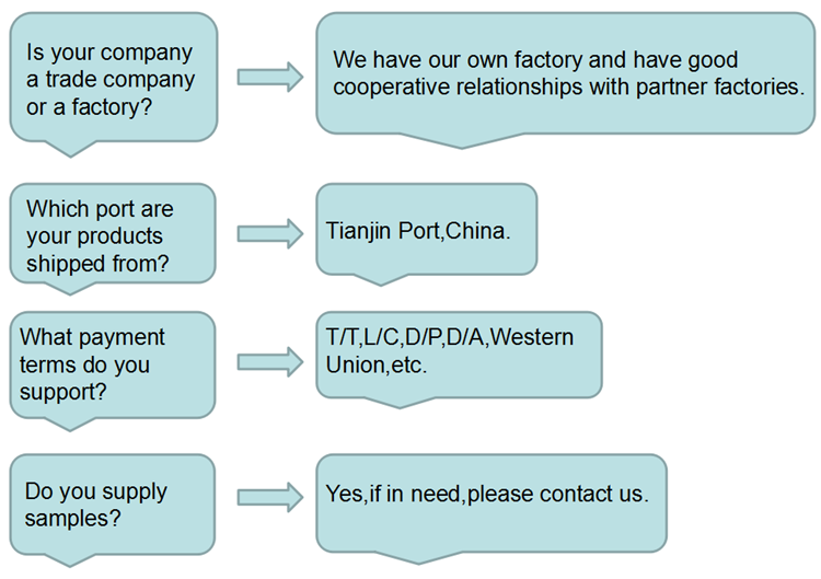 الصين المهنية مصنع مخصص cnc الآلات شريحة من النحاس