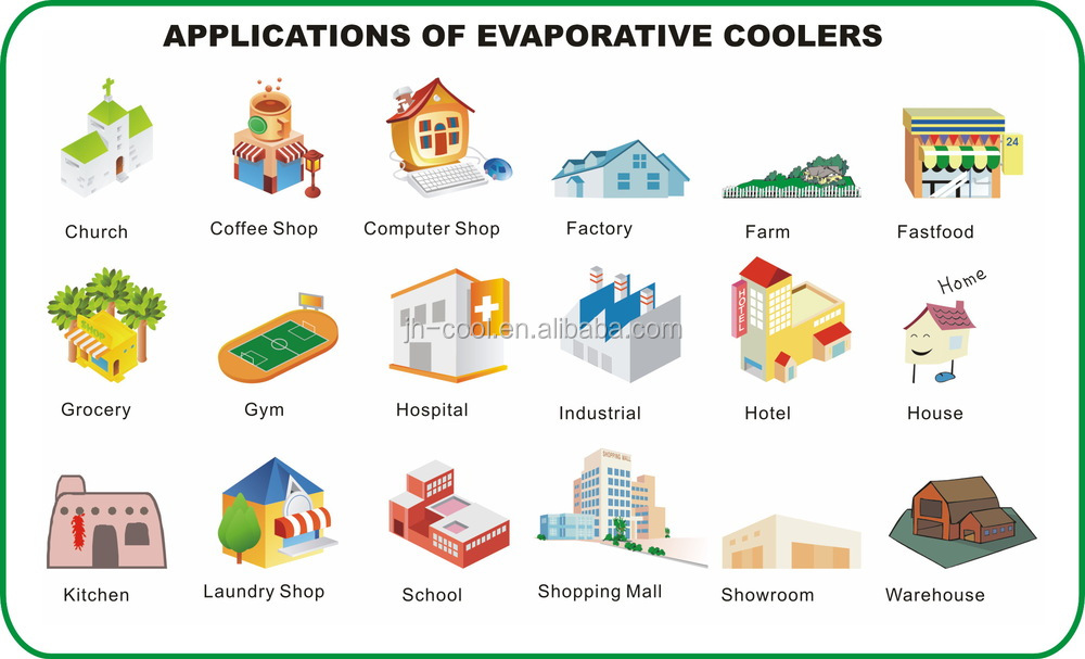 Side Discharge Industrial Evaporative Air Cooler And Factory Air ...