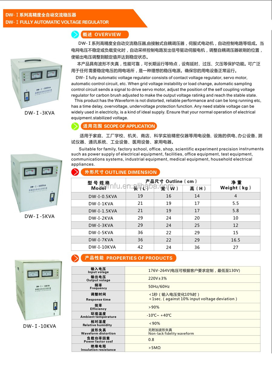 High Precision Automatic Ac Voltage Stabilizer Regulator With Pic Servo Motor Control Circuit Contact Regulatorservo