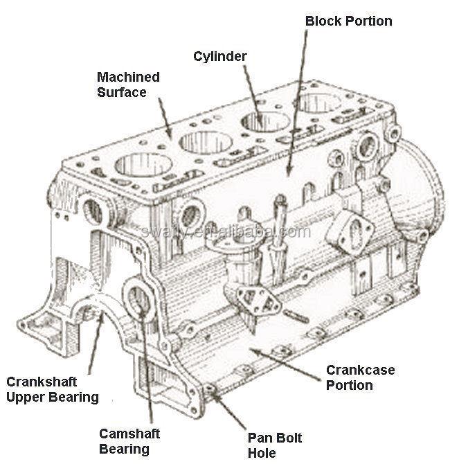oem new diesel engine zx200 6 cylinder block assembly buy cylinder block zx200 6 cylinder