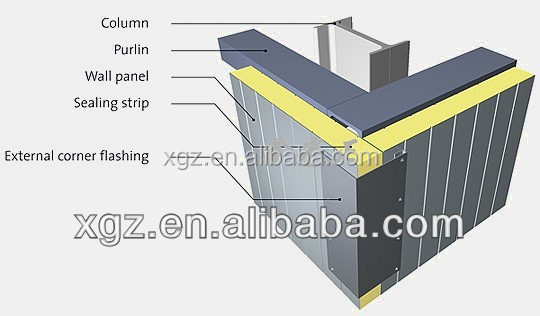 Bottom price best sell new eps sandwich panel for cold room