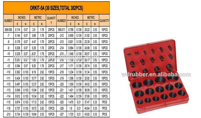 Metric Standard 32 Sizes,419pcs O Ring Seal Kit - Buy O Ring Seal ...