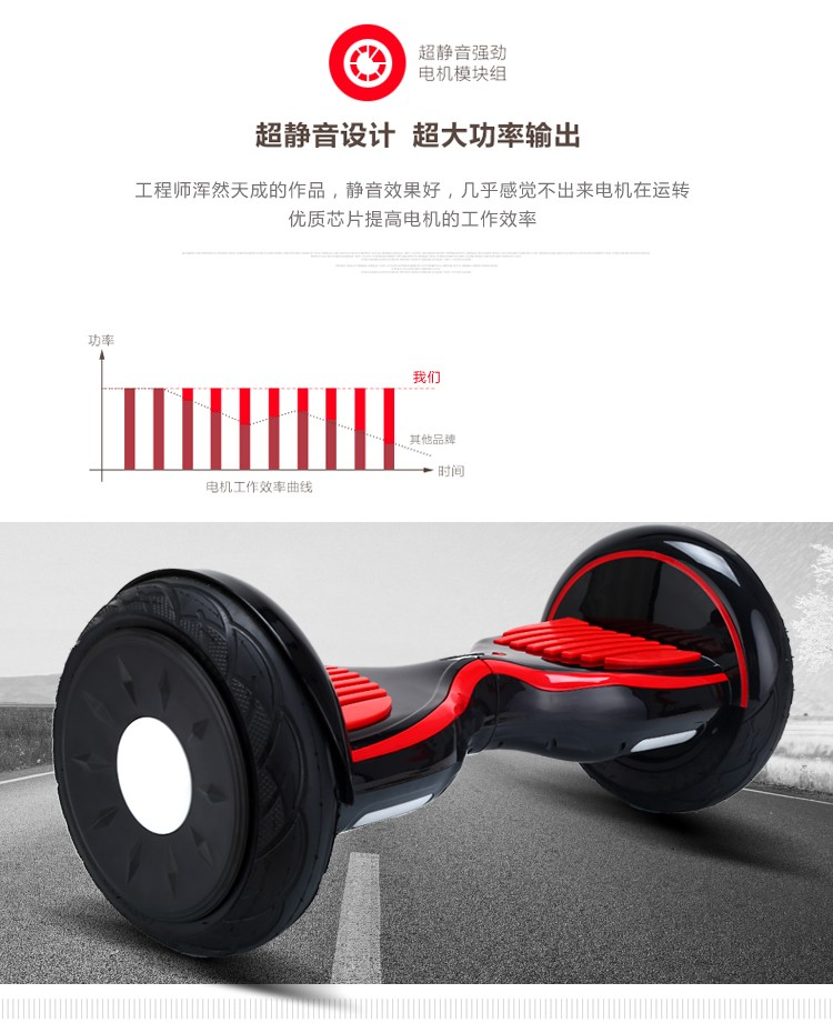 Fast delivery 10 Inch APP Cellphone Controlled 2 Wheels electric balance scooter