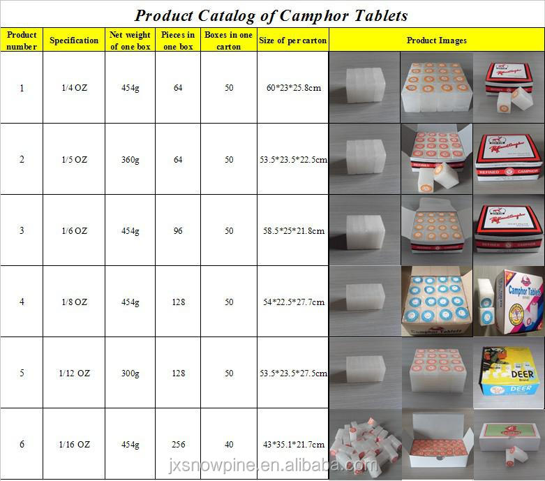 Refined Elephant Brand Camphor Tablet,256 Pieces In A Box