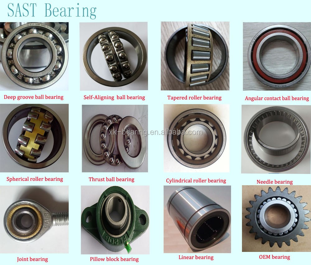 Alibaba Good Spherical Roller Bearing Supplier 23244 In China ...
